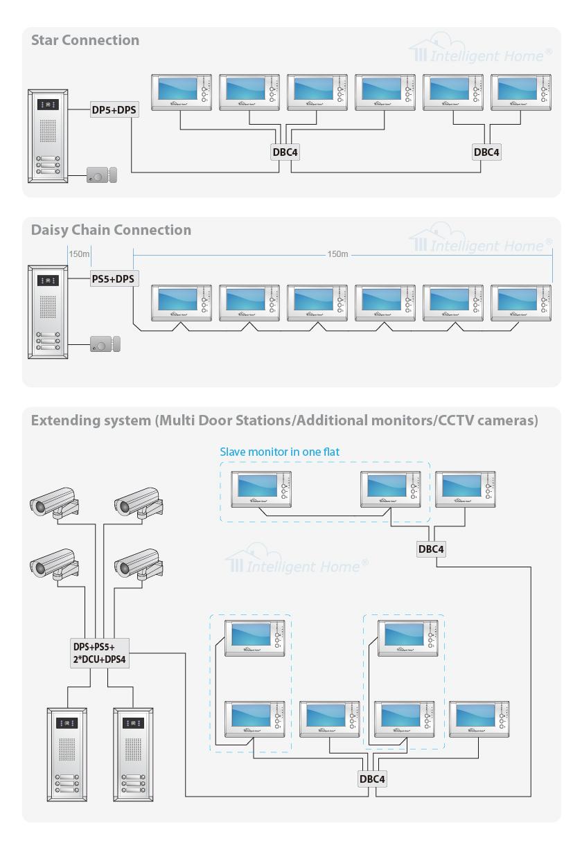 Thespa 4 Apartments Proximity Version Leda Aluminium Monitors Daisy Chain Phone Wiring Diagram System Connection
