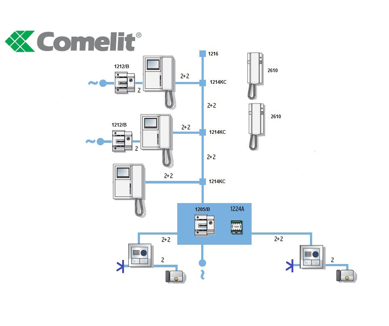 door entry phone wiring diagram telephone wiring color code wiring diagram database
