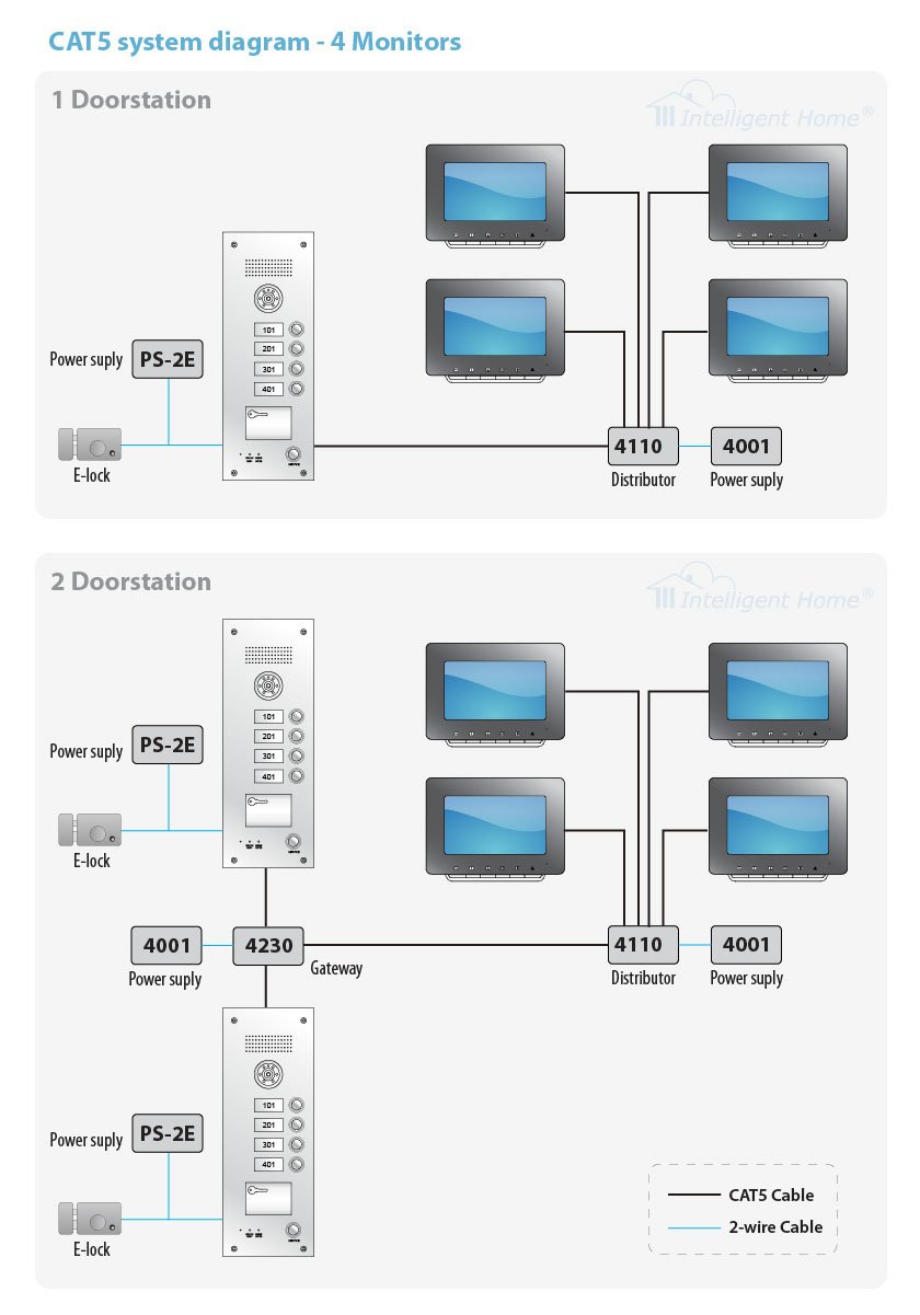 Genway Cat Diagram Monitors on cat 6 cable wiring diagram