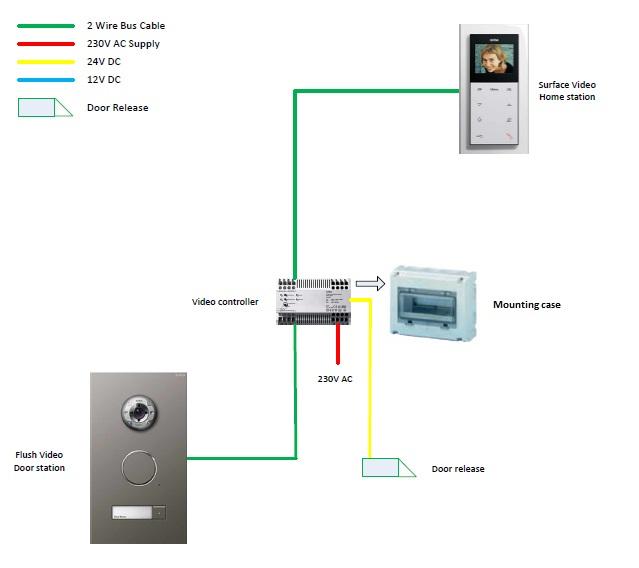 intelligent home gira video door entry system mod 3. Black Bedroom Furniture Sets. Home Design Ideas