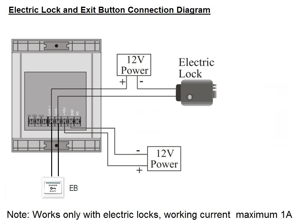 ProxReaderLockExButtDiag index of guides cisa electric lock wiring diagram at n-0.co
