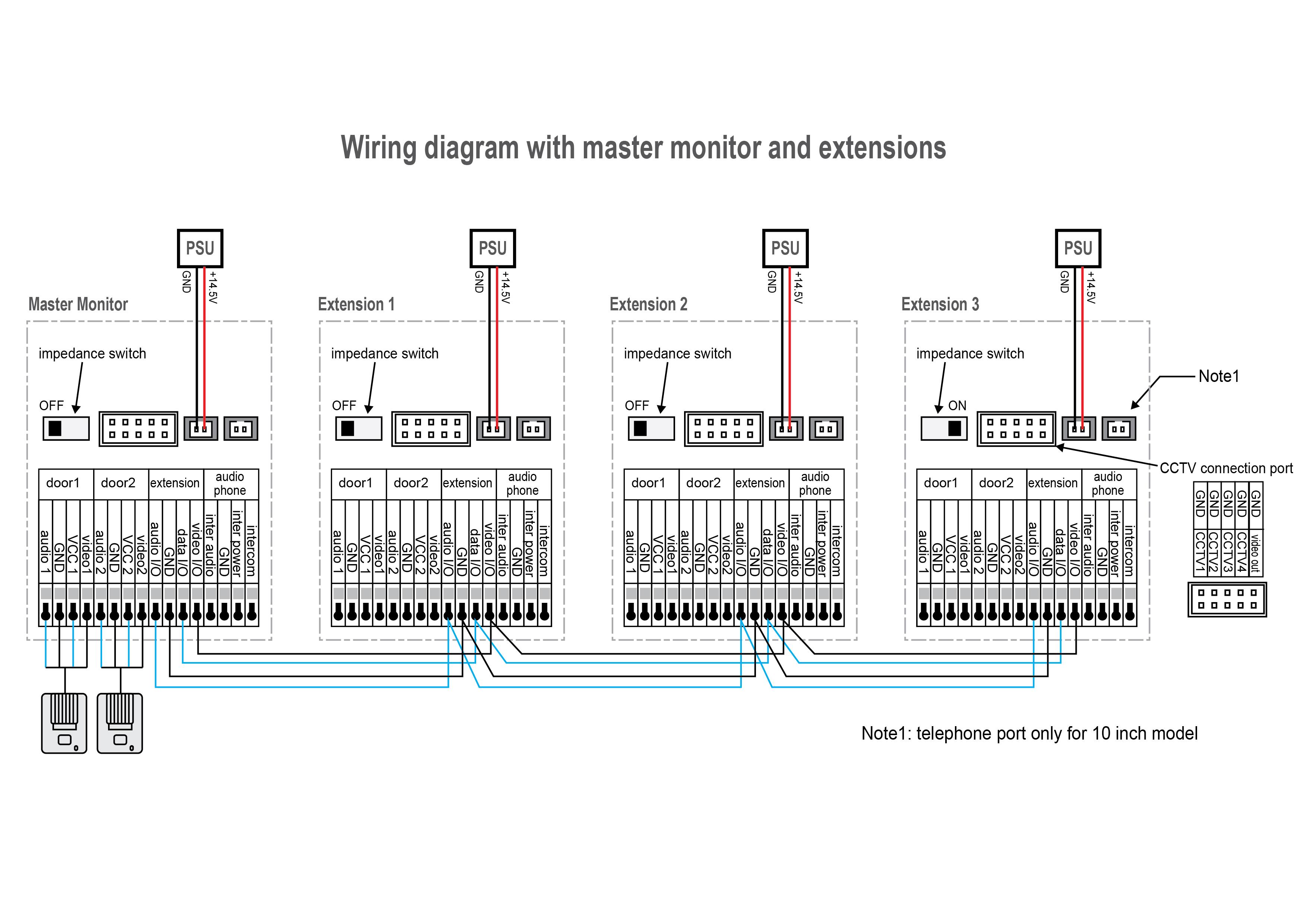 index of guides Cctv Wiring Diagram Pdf sonata connection diagram jpg cctv wiring diagrams