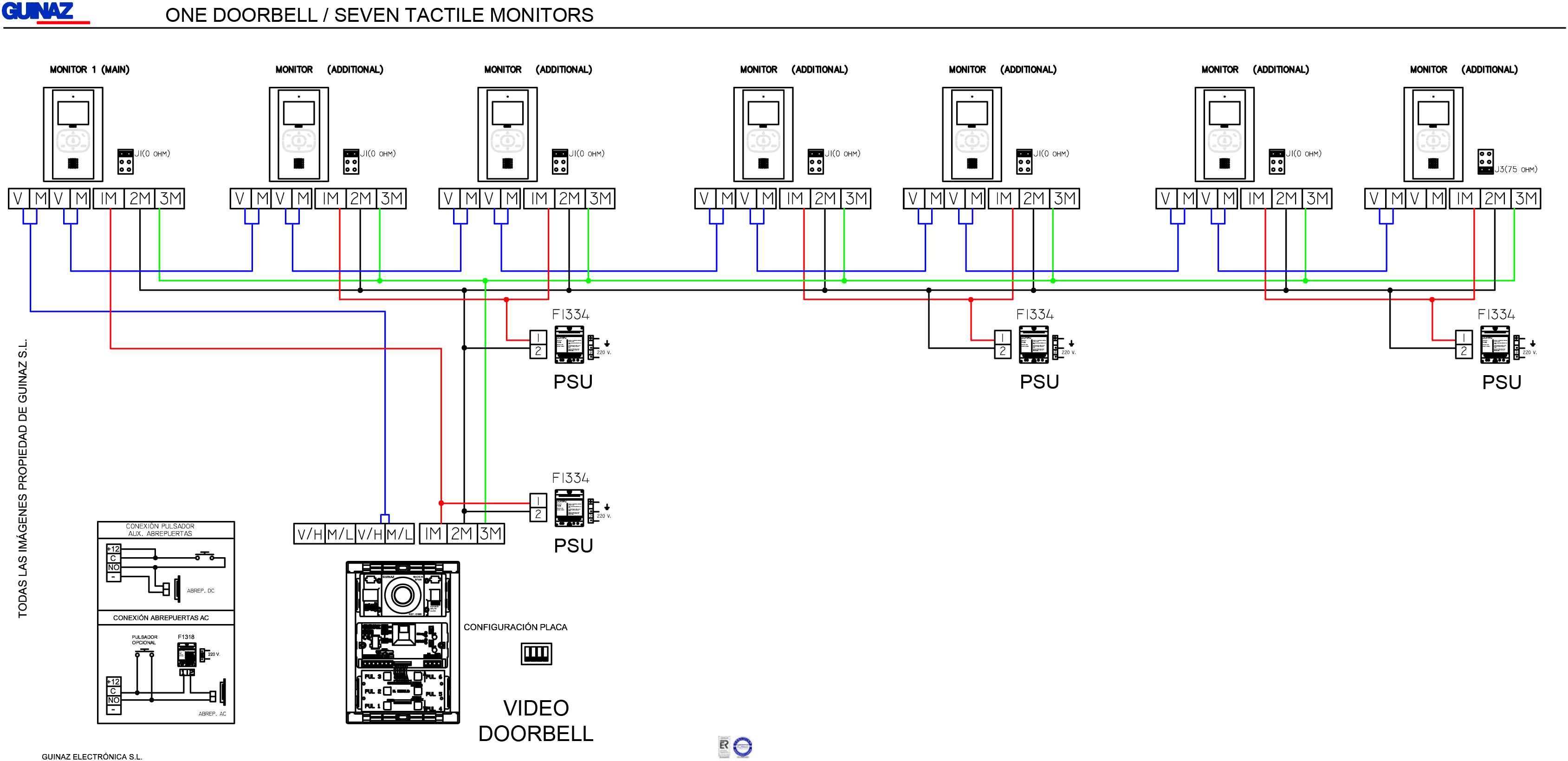 intelligent home online product details 7 monitors daisy chain diagram