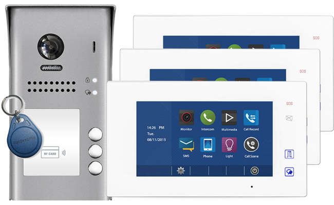 2-Easy Aura White Card Reader 3-Flat Door Entry System
